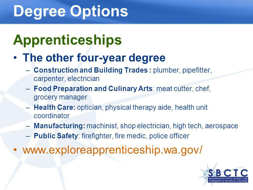 Degree Options Apprenticeships The other four-year degree –Construction and Building Trades : plumber, pipefitter, carpenter, electrician –Food Preparation and Culinary Arts: meat cutter, chef, grocery manager –Health Care: optician, physical therapy aide, health unit coordinator –Manufacturing: machinist, shop electrician, high tech, aerospace –Public Safety: firefighter, fire medic, police officer www.exploreapprenticeship.wa.gov/