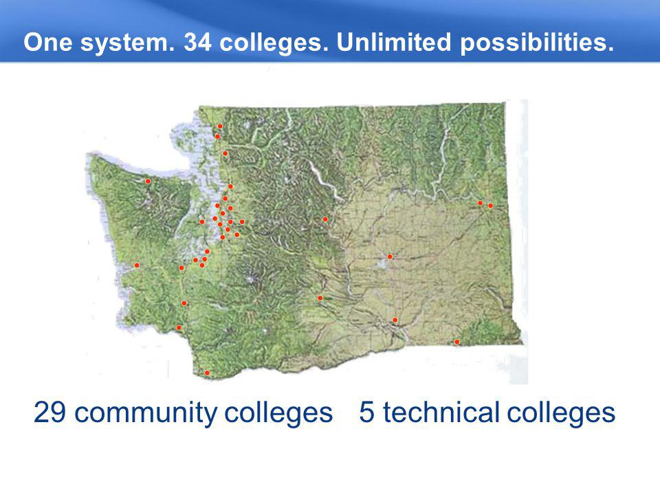 One system. 34 colleges. Unlimited possibilities. 29 community colleges5 technical colleges