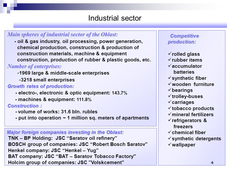 4 Industrial sector Main spheres of industrial sector of the Oblast: - oil & gas industry, oil processing, power generation, chemical production, cons