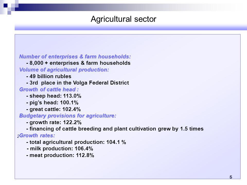 5 Agricultural sector 2 Number of enterprises & farm households: - 8,000 + enterprises & farm households Volume of agricultural production: - 49 billi