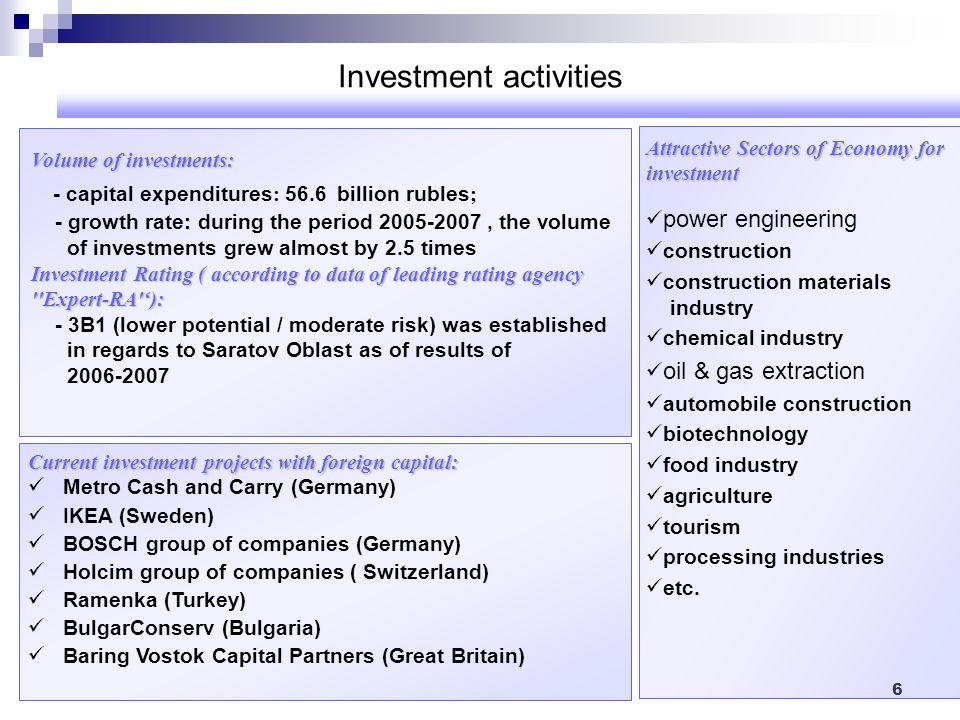 6 Investment activities Volume of investments: - capital expenditures : 56.6 billion rubles ; - growth rate: during the period 2005-2007, the volume o