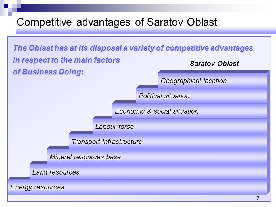 8 Competitive advantage - energy security Superfluous electric energy supply Superfluous electric energy supply: - the volume of generated electricity is 41 billion kilowatt-hour - regional own electricity intake is less than 30 % of volume of output Fuel & energy complex enterprises: Fuel & energy complex enterprises: - Balakovo Nuclear Power plant - Saratov Hydroelectric Power station - Thermoelectric Power stations - Saratov oil refinery Safe fuel market: Safe fuel market: - considerable gas & oil deposits at the territory of the Oblast - regional own gas-extraction & oil exploration - total-lot gasification of inhabited localities and enterprises - crude oil processing & production of oil products at the Saratov oil refinery - two crude oil main lines (JSC Transneft) pass through the Oblast