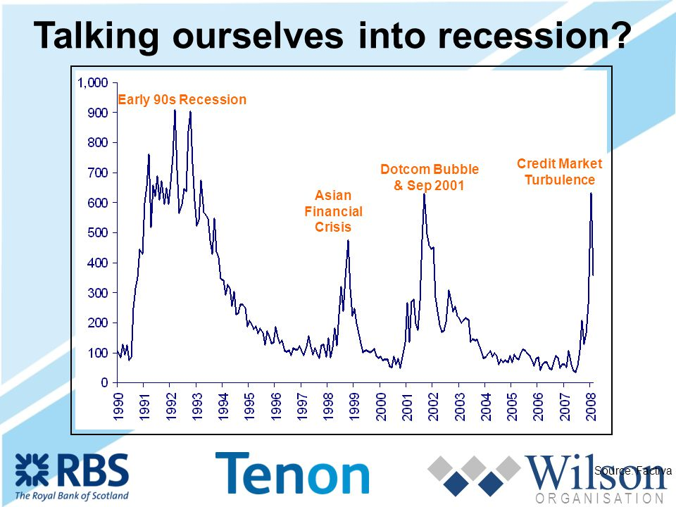 Wilson O R G A N I S A T I O N Talking ourselves into recession.