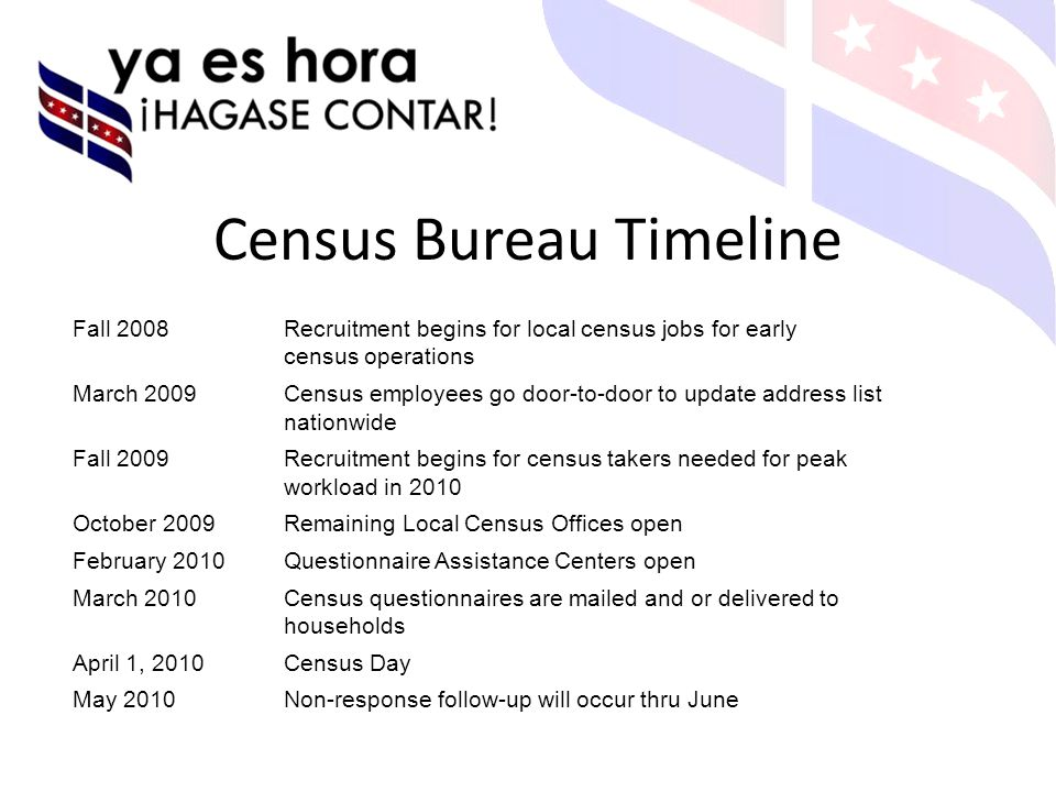 Fall 2008Recruitment begins for local census jobs for early census operations March 2009Census employees go door-to-door to update address list nation