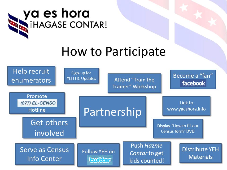 Get others involved ya es hora ¡HAGASE CONTAR! Serve as Census Info Center Distribute YEH Materials Display How to fill out Census form DVD Link to ww