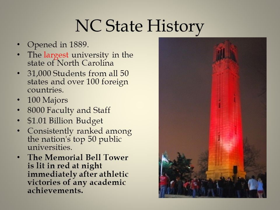 NC State History Opened in 1889.