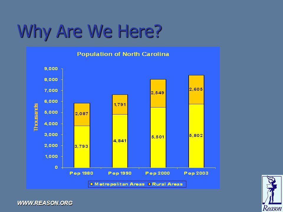 WWW.REASON.ORG Does Growth Threaten North Carolinas Future.