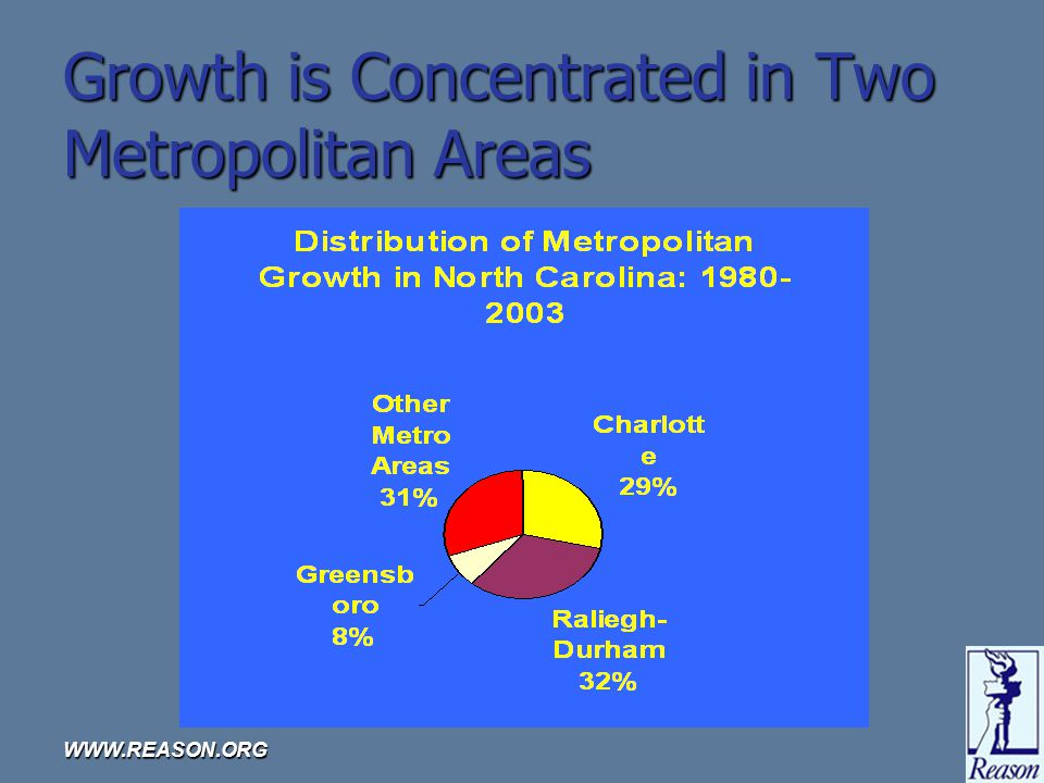 WWW.REASON.ORG North Carolina Smart Growth Definitions : Definitions : – –Smart Growth is an approach that seeks to direct development in ways to preserve an areas livability and natural resources, while providing for economic opportunity and making maximal use of existing infrastructure.