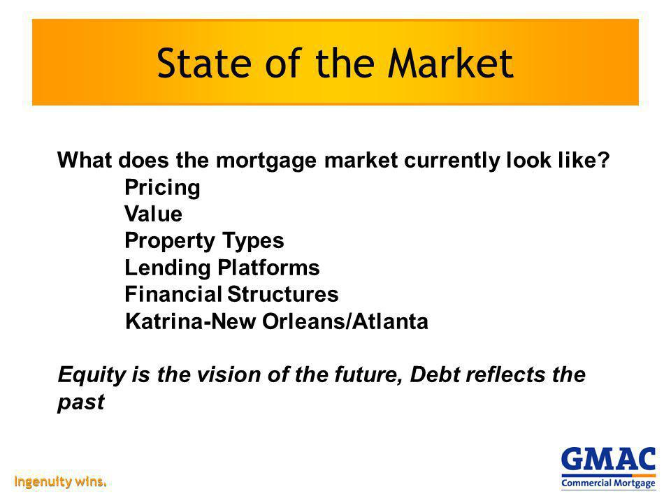 Ingenuity wins. State of the Market What does the mortgage market currently look like.