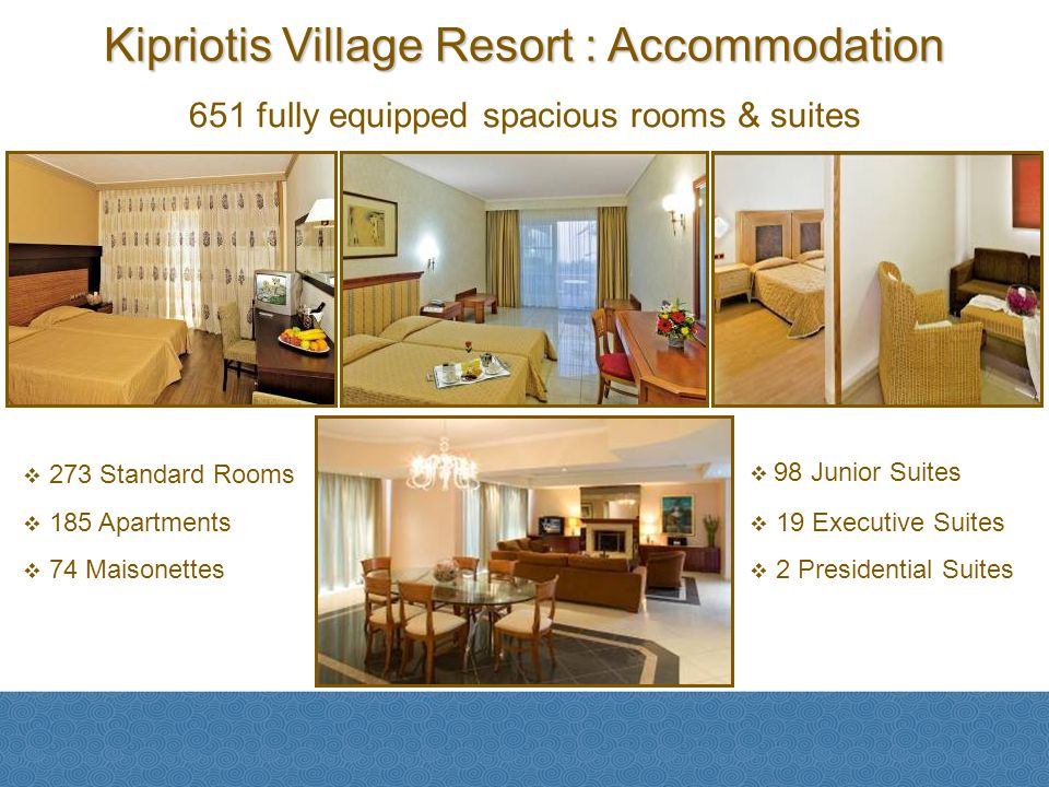 Kipriotis Village Resort : Accommodation 651 fully equipped spacious rooms & suites 273 Standard Rooms 185 Apartments 74 Maisonettes 98 Junior Suites