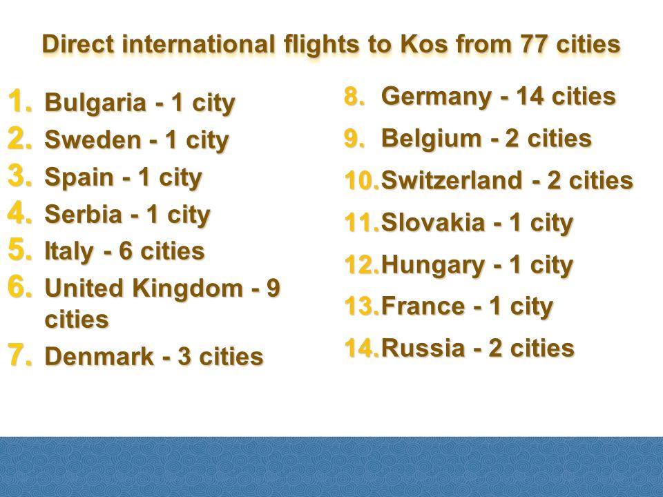1. Bulgaria - 1 city 2. Sweden - 1 city 3. Spain - 1 city 4. Serbia - 1 city 5. Italy - 6 cities 6. United Kingdom - 9 cities 7. Denmark - 3 cities 8.