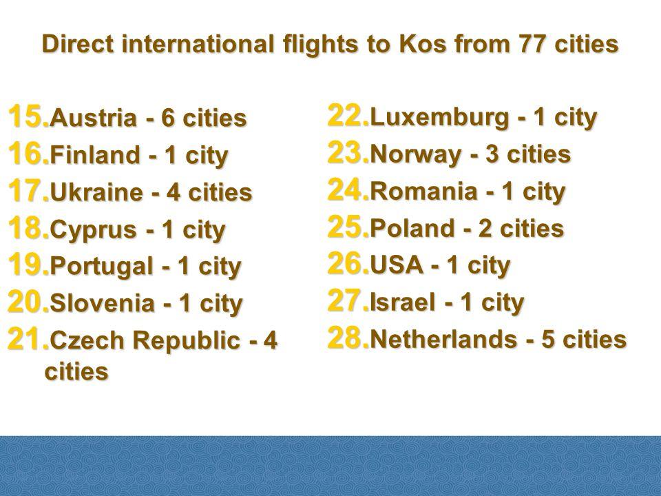 15. Austria - 6 cities 16. Finland - 1 city 17. Ukraine - 4 cities 18. Cyprus - 1 city 19. Portugal - 1 city 20. Slovenia - 1 city 21. Czech Republic