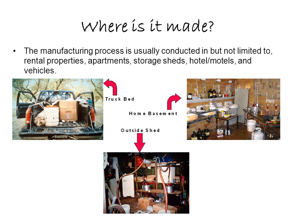 Where is it made.