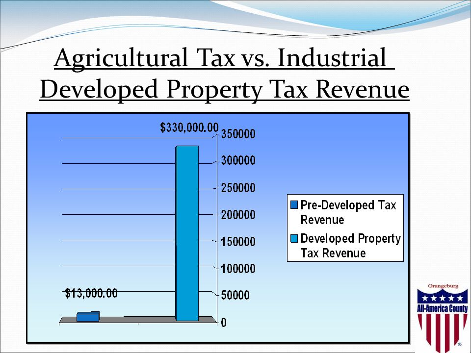 Agricultural Tax vs. Industrial Developed Property Tax Revenue