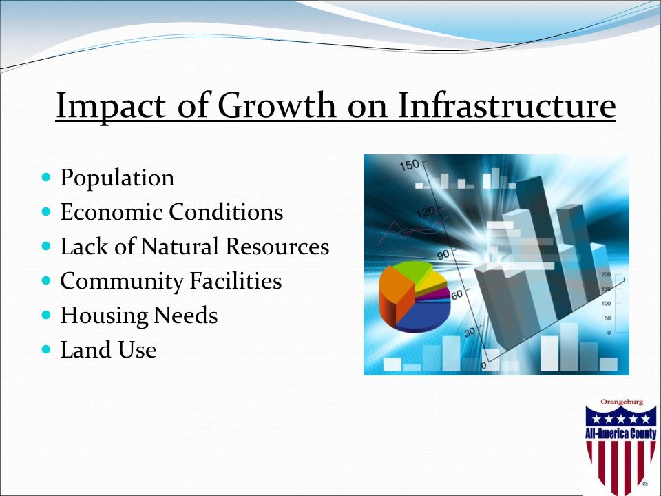 Impact of Growth on Infrastructure Population Economic Conditions Lack of Natural Resources Community Facilities Housing Needs Land Use