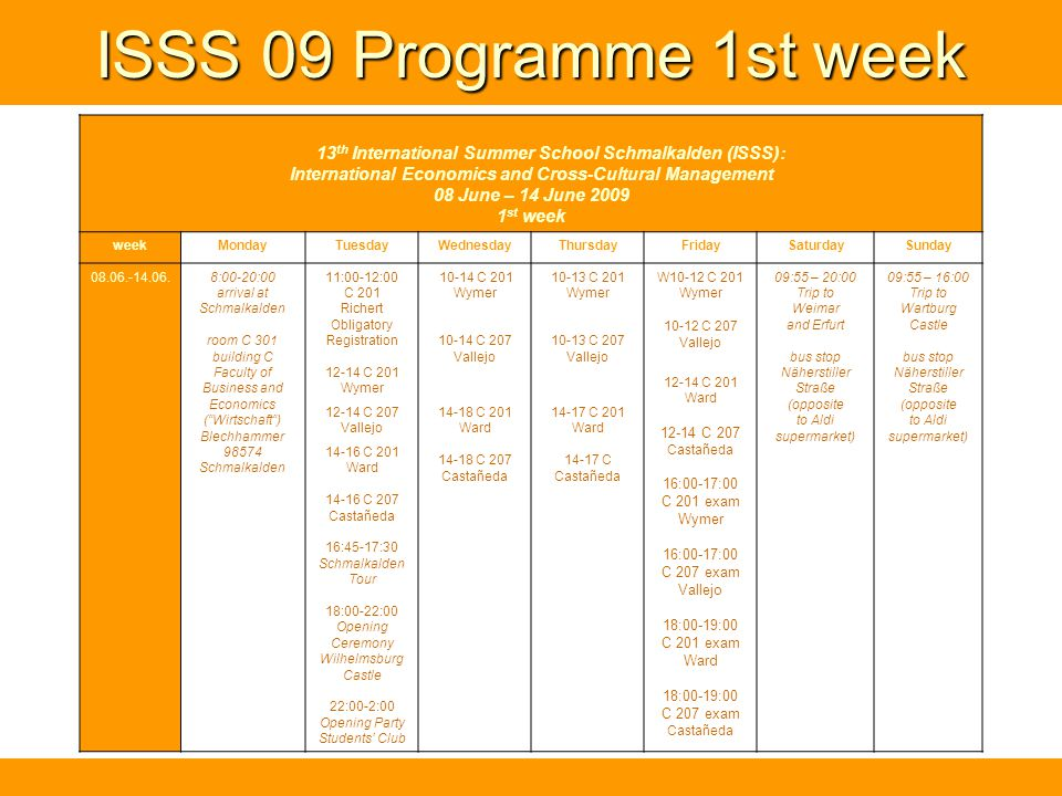 ISSS 09 Programme 1st week 13 th International Summer School Schmalkalden (ISSS): International Economics and Cross-Cultural Management 08 June – 14 June 2009 1 st week weekMondayTuesdayWednesdayThursdayFridaySaturdaySunday 08.06.-14.06.8:00-20:00 arrival at Schmalkalden room C 301 building C Faculty of Business and Economics (Wirtschaft) Blechhammer 98574 Schmalkalden 11:00-12:00 C 201 Richert Obligatory Registration 12-14 C 201 Wymer 12-14 C 207 Vallejo 14-16 C 201 Ward 14-16 C 207 Castañeda 16:45-17:30 Schmalkalden Tour 18:00-22:00 Opening Ceremony Wilhelmsburg Castle 22:00-2:00 Opening Party Students Club 10-14 C 201 Wymer 10-14 C 207 Vallejo 14-18 C 201 Ward 14-18 C 207 Castañeda 10-13 C 201 Wymer 10-13 C 207 Vallejo 14-17 C 201 Ward 14-17 C Castañeda W10-12 C 201 Wymer 10-12 C 207 Vallejo 12-14 C 201 Ward 12-14 C 207 Castañeda 16:00-17:00 C 201 exam Wymer 16:00-17:00 C 207 exam Vallejo 18:00-19:00 C 201 exam Ward 18:00-19:00 C 207 exam Castañeda 09:55 – 20:00 Trip to Weimar and Erfurt bus stop Näherstiller Straße (opposite to Aldi supermarket) 09:55 – 16:00 Trip to Wartburg Castle bus stop Näherstiller Straße (opposite to Aldi supermarket)