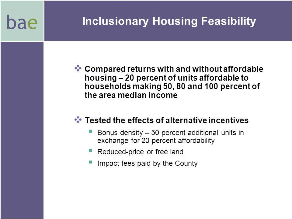 bae Inclusionary Housing Feasibility Compared returns with and without affordable housing – 20 percent of units affordable to households making 50, 80 and 100 percent of the area median income Tested the effects of alternative incentives Bonus density – 50 percent additional units in exchange for 20 percent affordability Reduced-price or free land Impact fees paid by the County