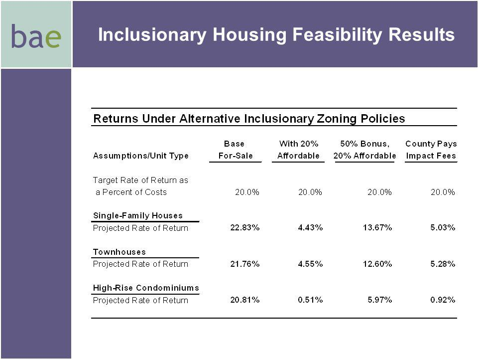 bae Inclusionary Housing Feasibility Results