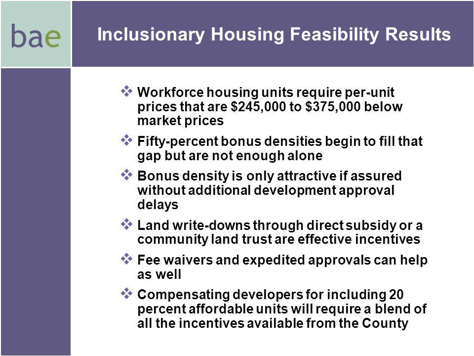 bae Inclusionary Housing Feasibility Results Workforce housing units require per-unit prices that are $245,000 to $375,000 below market prices Fifty-percent bonus densities begin to fill that gap but are not enough alone Bonus density is only attractive if assured without additional development approval delays Land write-downs through direct subsidy or a community land trust are effective incentives Fee waivers and expedited approvals can help as well Compensating developers for including 20 percent affordable units will require a blend of all the incentives available from the County