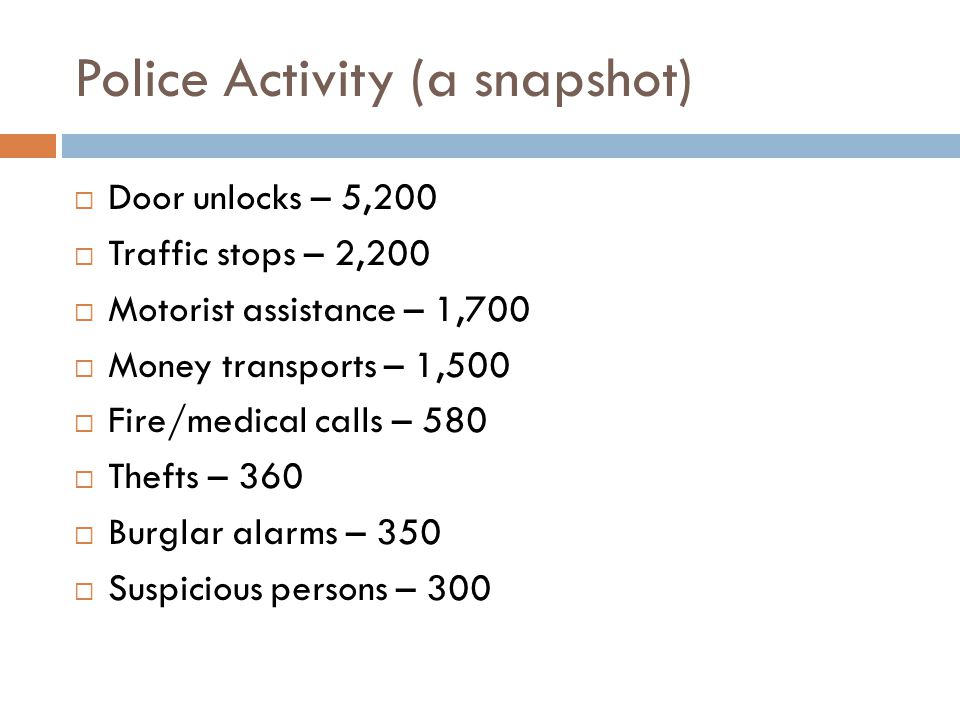 Police Activity (a snapshot) Door unlocks – 5,200 Traffic stops – 2,200 Motorist assistance – 1,700 Money transports – 1,500 Fire/medical calls – 580 Thefts – 360 Burglar alarms – 350 Suspicious persons – 300