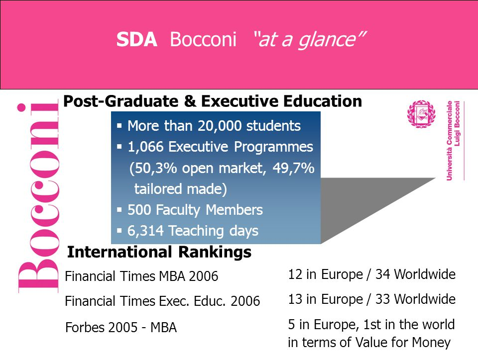 EXCHANGE PROGRAM: SERVICES & ACTIVITIES Guide for Exchange Students on the Web www.ir.unibocconi.it/guide Italian Language Courses Crash Course: 60 hour course before the beginning of both terms, 4 levels from beginners to advanced Semester Courses: Course given during Fall term Academic Advising and Orientation Program 5 sessions about Italian culture and economics and an introduction to Bocconi University, University Tour, Cross cultural session: Getting to know the Italians Cultural and Social Activities: Whats on in Bocconi, living in Milan, Welcome/Farewell Cocktail, daily trips, art exhibition, conferences, concerts Placement and Internships: Updated Information on job and internships opportunities, companies presentations along the year Buddy system : Tutorship for exchange students Photo Book: A book with pictures and addresses of fellow exchange students of the semester Housing: Accommodation available in Bocconi residences or private apartments EXCHANGE PROGRAM: SERVICES & ACTIVITIES