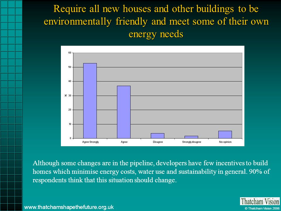 © Thatcham Vision 2006 www.thatchamshapethefuture.org.uk Require all new houses and other buildings to be environmentally friendly and meet some of their own energy needs Although some changes are in the pipeline, developers have few incentives to build homes which minimise energy costs, water use and sustainability in general.