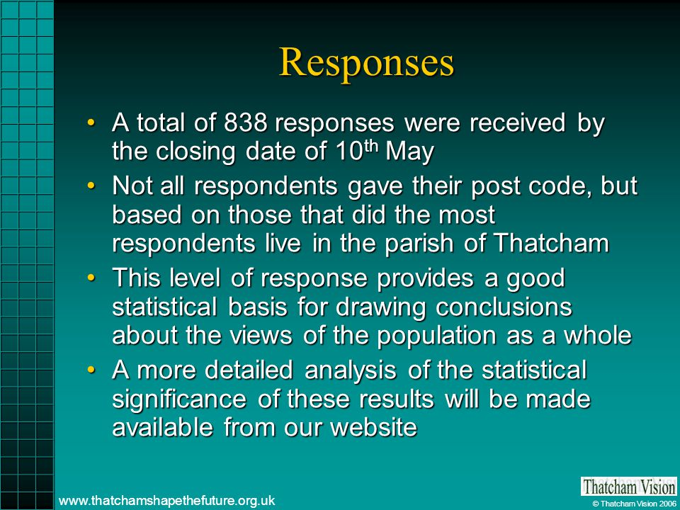 © Thatcham Vision 2006 www.thatchamshapethefuture.org.uk Responses A total of 838 responses were received by the closing date of 10 th MayA total of 838 responses were received by the closing date of 10 th May Not all respondents gave their post code, but based on those that did the most respondents live in the parish of ThatchamNot all respondents gave their post code, but based on those that did the most respondents live in the parish of Thatcham This level of response provides a good statistical basis for drawing conclusions about the views of the population as a wholeThis level of response provides a good statistical basis for drawing conclusions about the views of the population as a whole A more detailed analysis of the statistical significance of these results will be made available from our websiteA more detailed analysis of the statistical significance of these results will be made available from our website