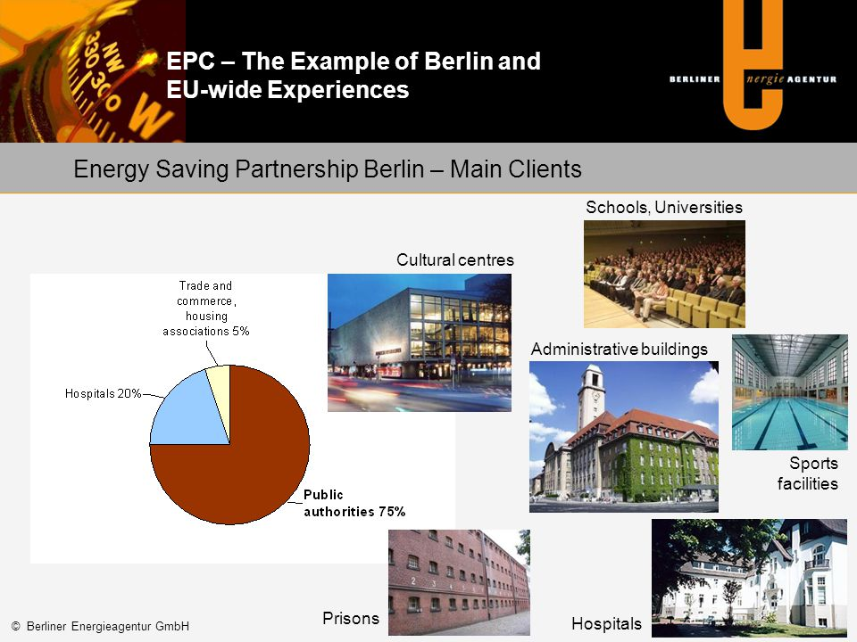EPC – The Example of Berlin and EU-wide Experiences Schools, Universities Sports facilities Administrative buildings Cultural centres Hospitals Prison