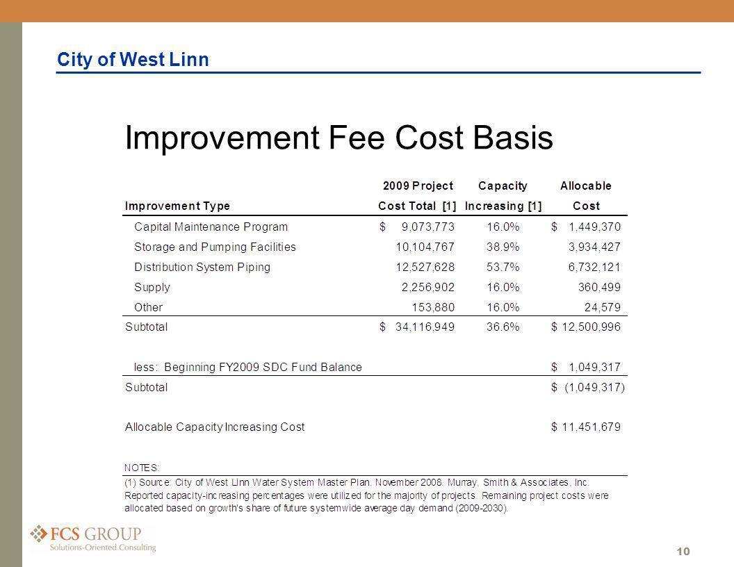 City of West Linn 10 Improvement Fee Cost Basis