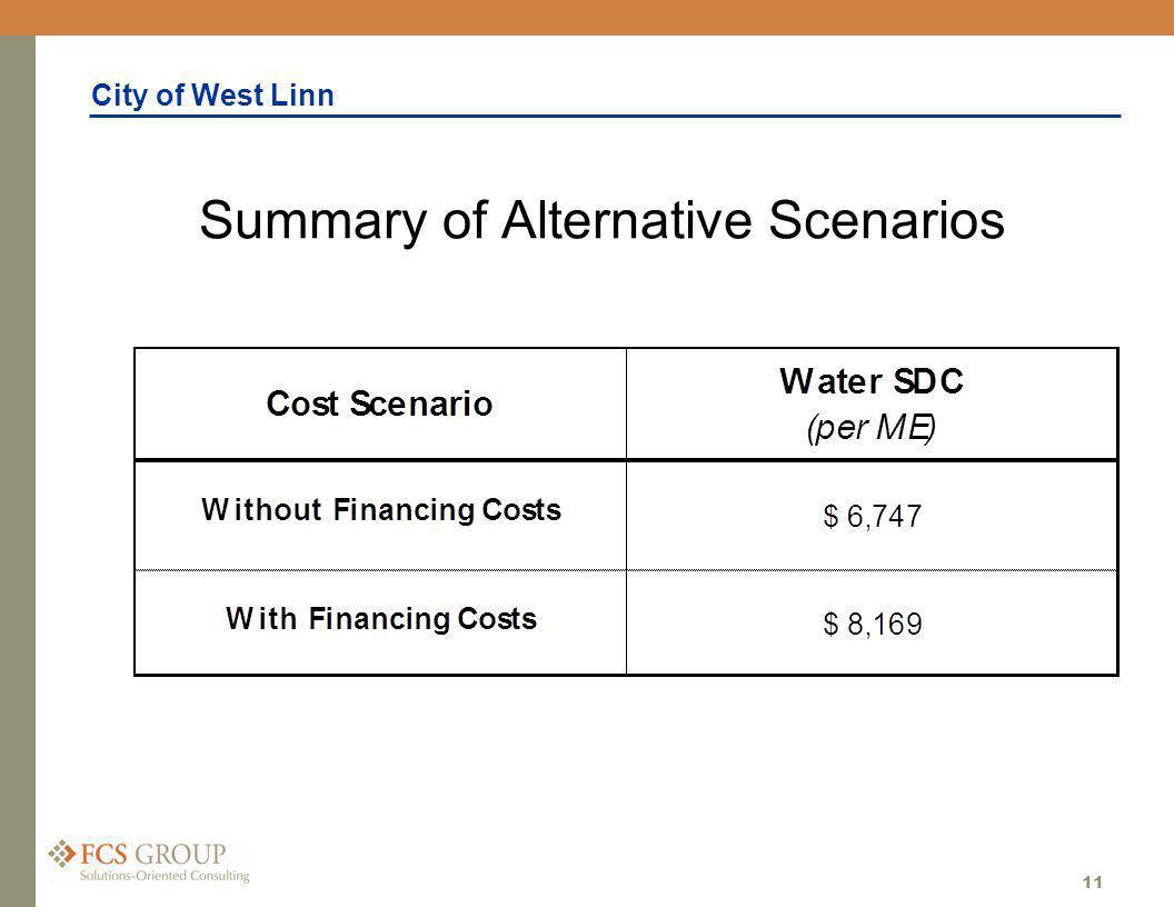 City of West Linn 11 Summary of Alternative Scenarios