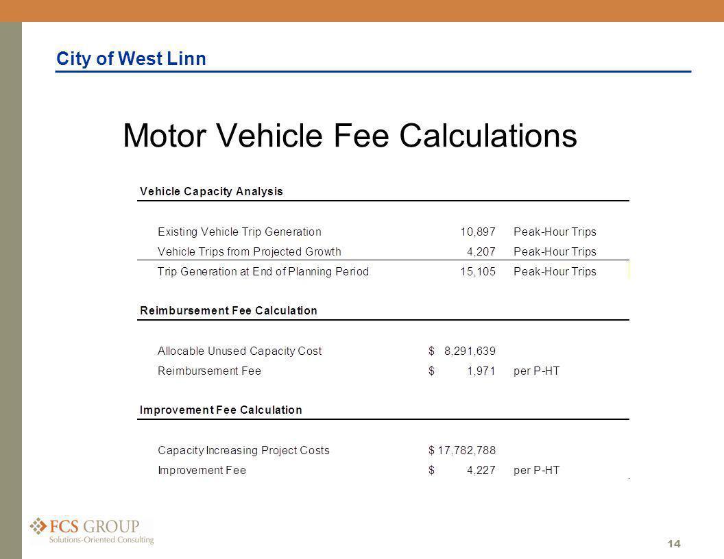 City of West Linn 14 Motor Vehicle Fee Calculations