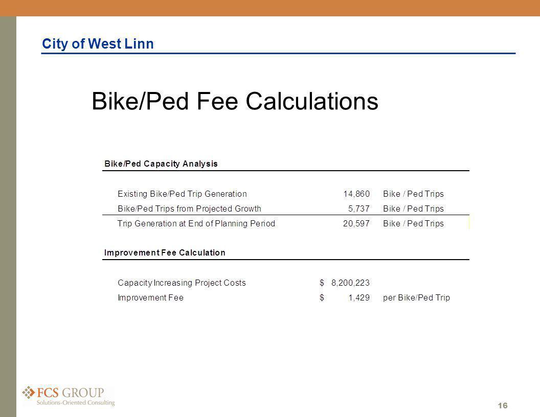 City of West Linn 16 Bike/Ped Fee Calculations