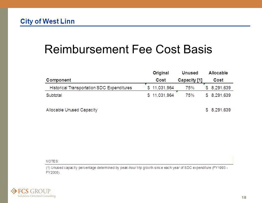 City of West Linn 18 Reimbursement Fee Cost Basis
