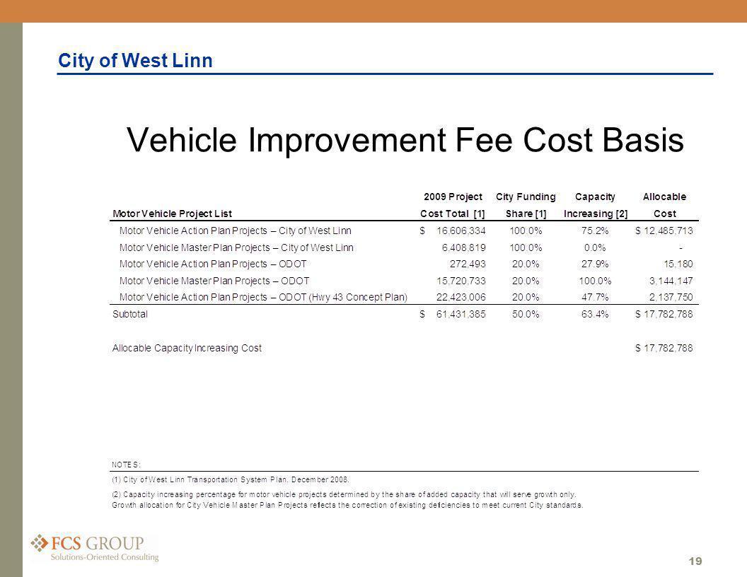 City of West Linn 19 Vehicle Improvement Fee Cost Basis
