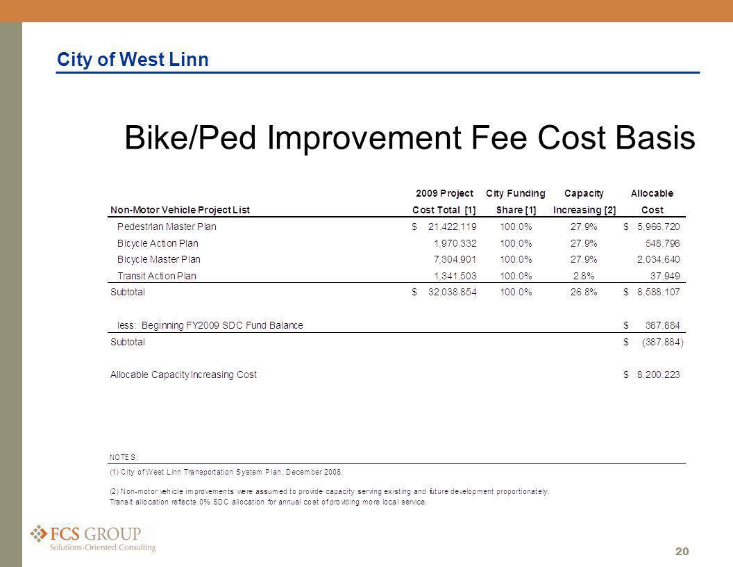 City of West Linn 20 Bike/Ped Improvement Fee Cost Basis