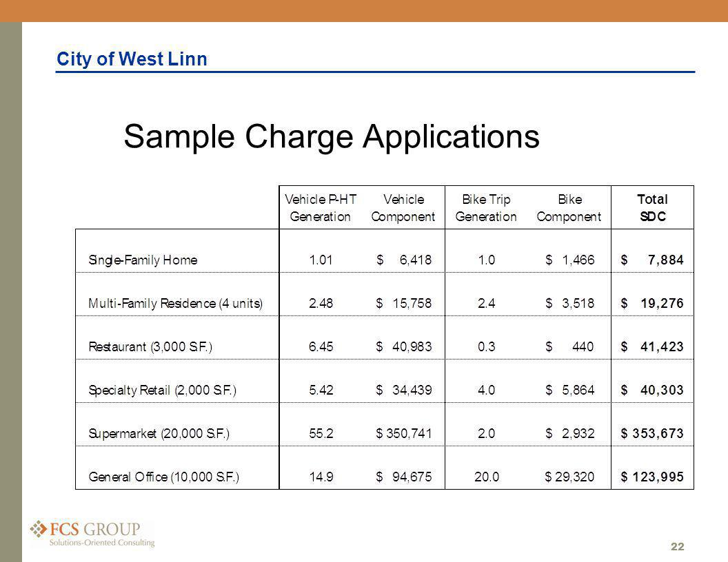 City of West Linn 22 Sample Charge Applications
