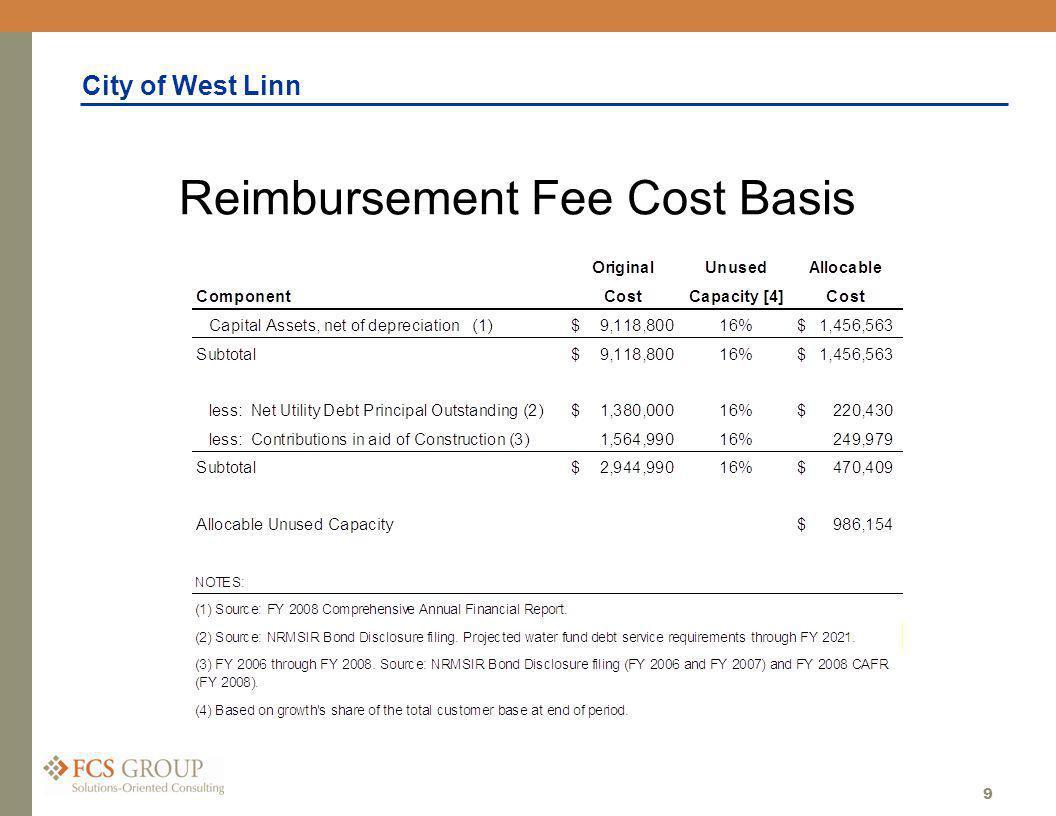 City of West Linn 9 Reimbursement Fee Cost Basis