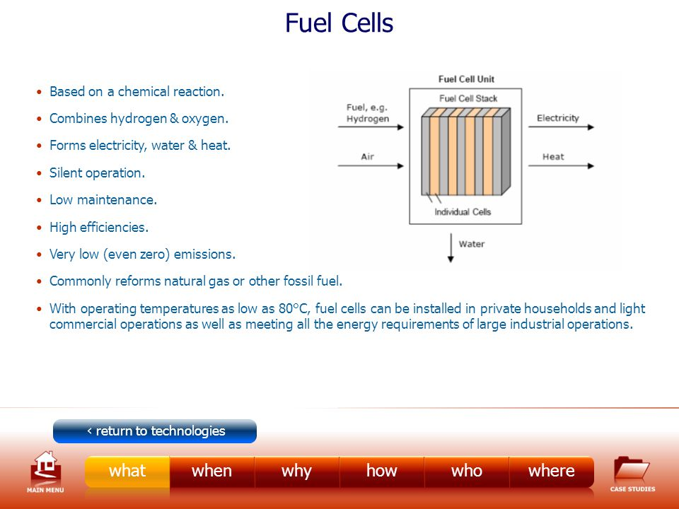 Fuel Cells Based on a chemical reaction. Combines hydrogen & oxygen.