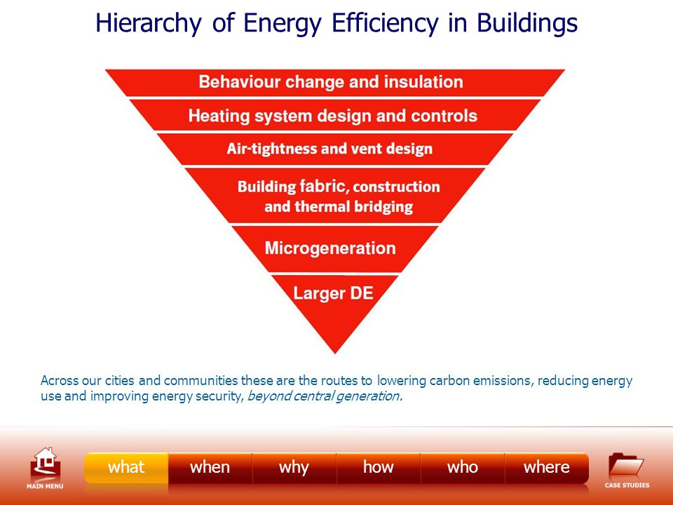Energy Companies Energy companies are intrinsic to schemes of this nature.