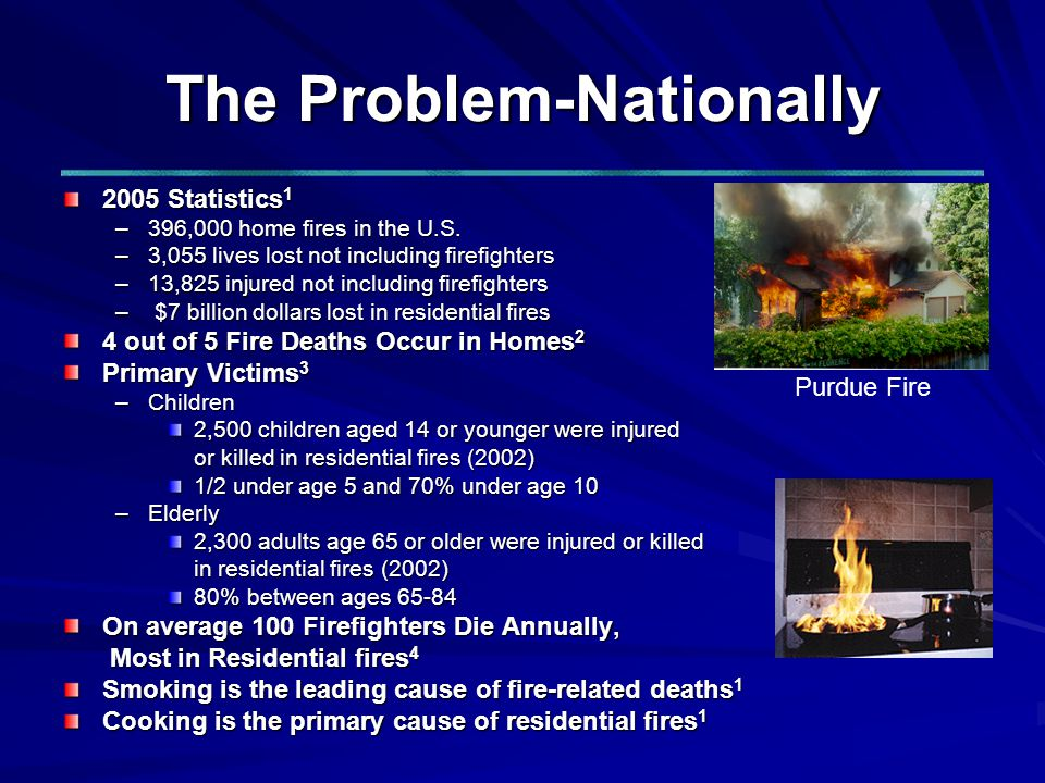 The Problem-Nationally 2005 Statistics 1 –396,000 home fires in the U.S.