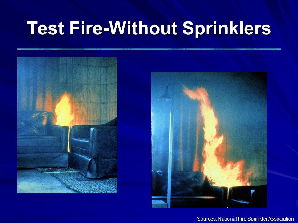 Test Fire-Without Sprinklers Sources: National Fire Sprinkler Association