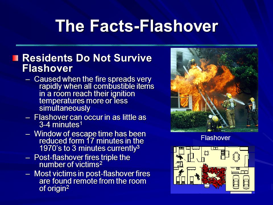 The Facts-Flashover Residents Do Not Survive Flashover –C–C–C–Caused when the fire spreads very rapidly when all combustible items in a room reach their ignition temperatures more or less simultaneously –F–F–F–Flashover can occur in as little as 3-4 minutes1 –W–W–W–Window of escape time has been reduced form 17 minutes in the 1970s to 3 minutes currently3 –P–P–P–Post-flashover fires triple the number of victims2 –M–M–M–Most victims in post-flashover fires are found remote from the room of origin2 Flashover