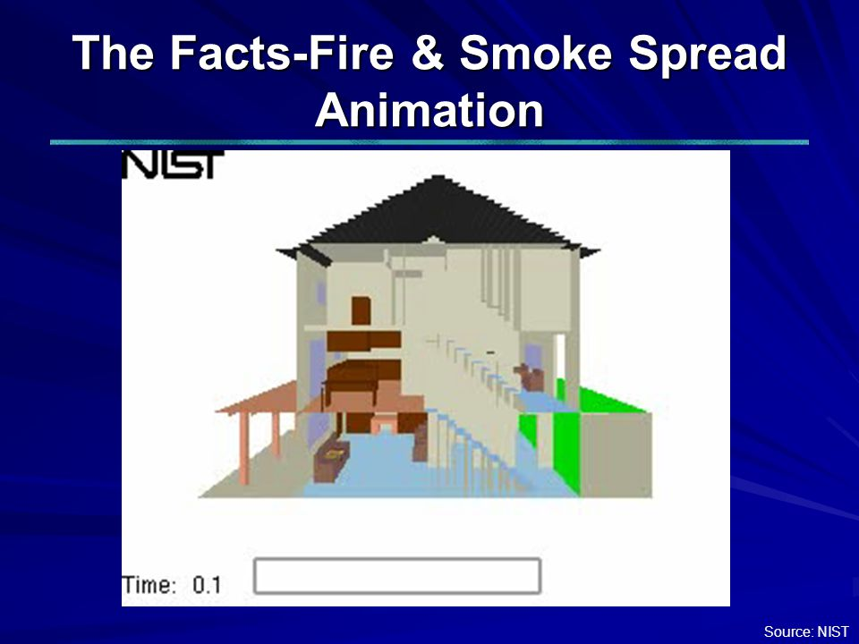 The Facts-Fire & Smoke Spread Animation Source: NIST