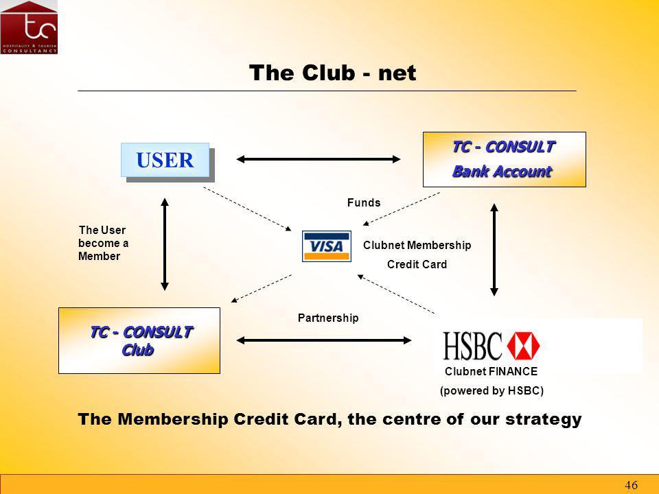 45 Internet Club - net
