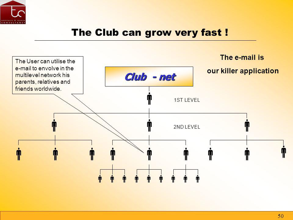 49 Club Development Strategy Club Development Strategy Internet + Multilevel Marketing