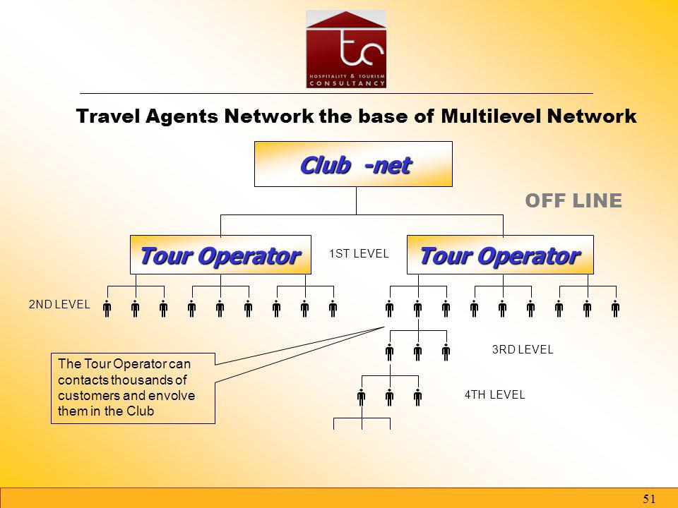 50 Club - net The Club can grow very fast ! The User can utilise the e-mail to envolve in the multilevel network his parents, relatives and friends wo