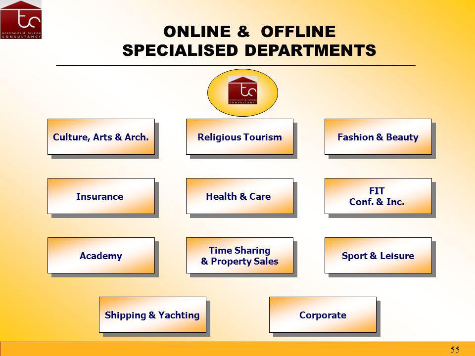 54 TC - CONSULT OFFLINE & ONLINE NETWORK TC - CONSULT OFFLINE & ONLINE NETWORK