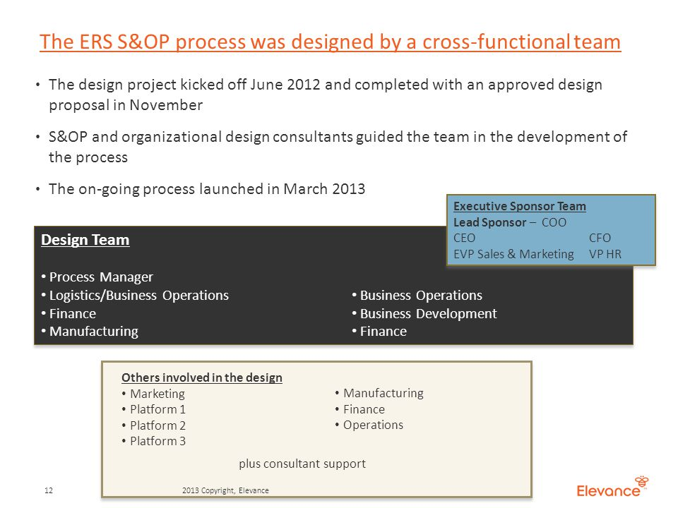 The ERS S&OP process was designed by a cross-functional team Design Team Process Manager Logistics/Business Operations Finance Manufacturing Design Team Process Manager Logistics/Business Operations Finance Manufacturing Business Operations Business Development Finance The design project kicked off June 2012 and completed with an approved design proposal in November S&OP and organizational design consultants guided the team in the development of the process The on-going process launched in March 2013 Executive Sponsor Team Lead Sponsor – COO CEO CFO EVP Sales & Marketing VP HR Executive Sponsor Team Lead Sponsor – COO CEO CFO EVP Sales & Marketing VP HR Others involved in the design Marketing Platform 1 Platform 2 Platform 3 Manufacturing Finance Operations plus consultant support 2013 Copyright, Elevance12
