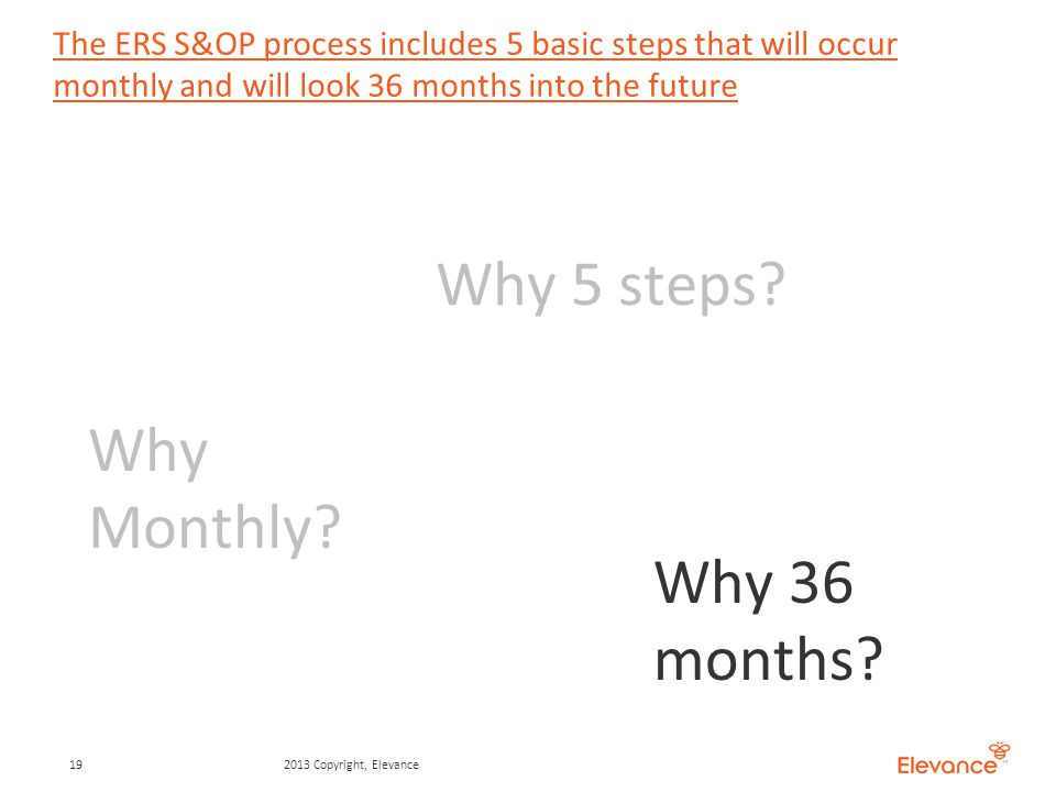 The ERS S&OP process includes 5 basic steps that will occur monthly and will look 36 months into the future 192013 Copyright, Elevance Why 5 steps.