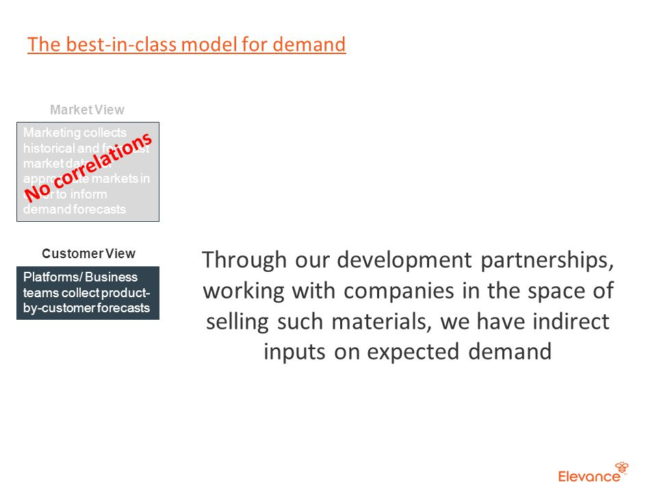 The best-in-class model for demand Marketing collects historical and forecast market data, for appropriate markets in order to inform demand forecasts Platforms/ Business teams collect product- by-customer forecasts Customer View Market View Through our development partnerships, working with companies in the space of selling such materials, we have indirect inputs on expected demand No correlations